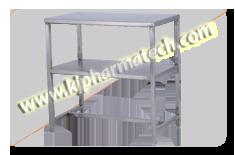 packaging division manufacturer Ahmedabad
